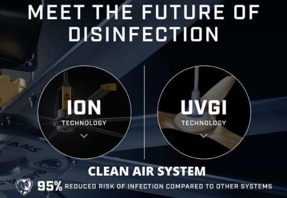 Làm sạch không khí - Tiêu diệt Covid 19 từ quạt Big Ass Fans, Hoa Kỳ